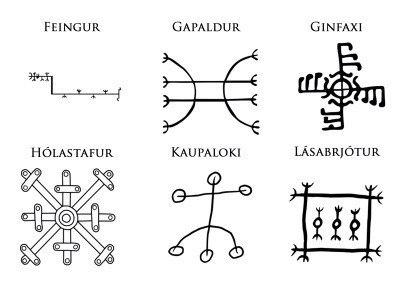 Скандинавские символы Holastafur Kaupaloki Ginfaxi